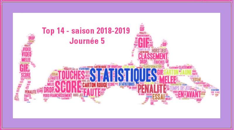 J5 Top 14 2018-2019 – Les statistiques complètes de la journée