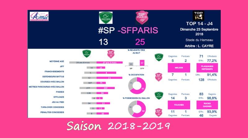 J5 Top 14 2018-2019 – Le debrief de Pau vs Stade