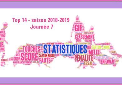 J7 Top 14 2018-2019 – Les statistiques complètes de la journée