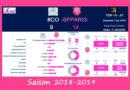 J7 Top 14 2018-2019 – Le debrief de Castres vs Stade