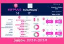 J6 Top 14 2018-2019 – Le debrief de Stade vs Racing 92