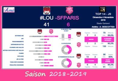 J9 Top 14 2018-2019 – Le debrief de Lyon vs Stade