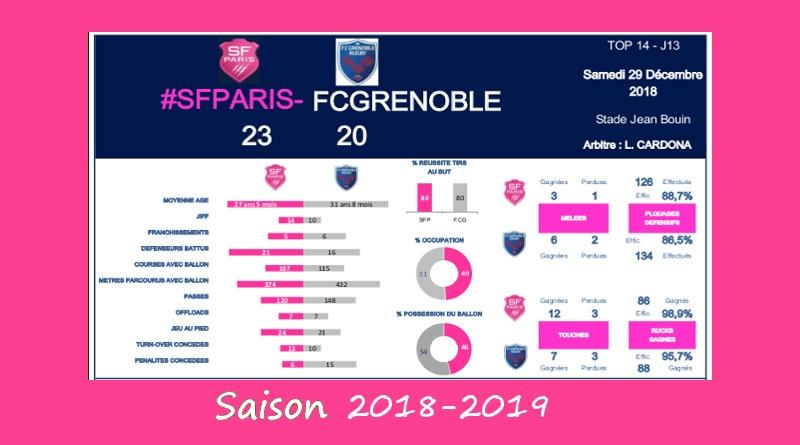 J13 Top 14, 2018-2019 – Le debrief de Stade vs Grenoble