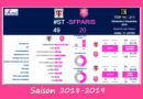 J11 Top 14 2018-2019 – Le debrief de Toulouse vs Stade