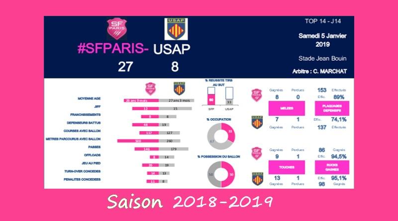 J14 Top 14, 2018-2019 – Le debrief de Stade vs Perpignan