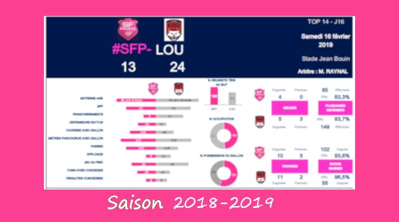 J16 Top 14 2018-2019 – Le débrief de Stade vs Lyon