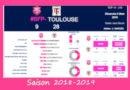 J18 Top 14 2018-2019 – Le débrief de Stade vs Toulouse