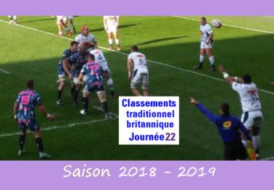 J22 Top 14 classement 2018-2019