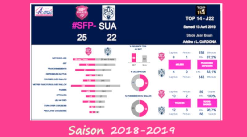J22 Top 14 2018-2019 – Le débrief de Stade vs Agen