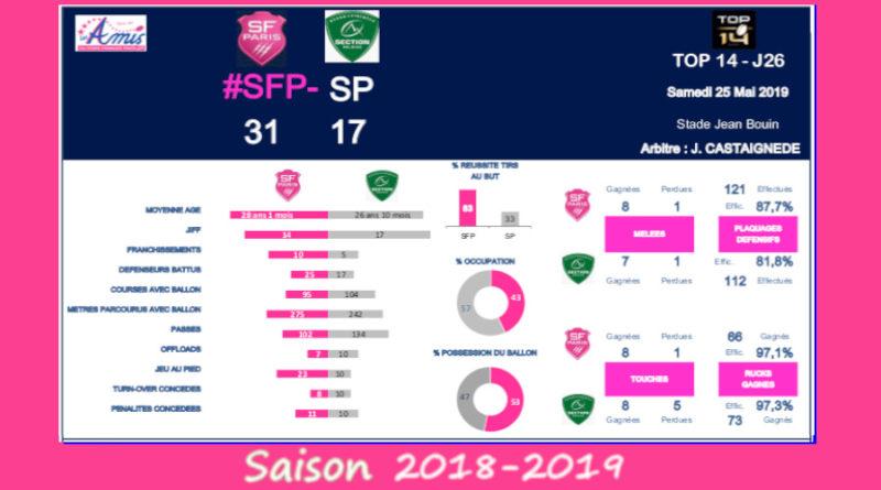 J26 Top 14 2018-2019 – Le débrief de Stade vs Pau