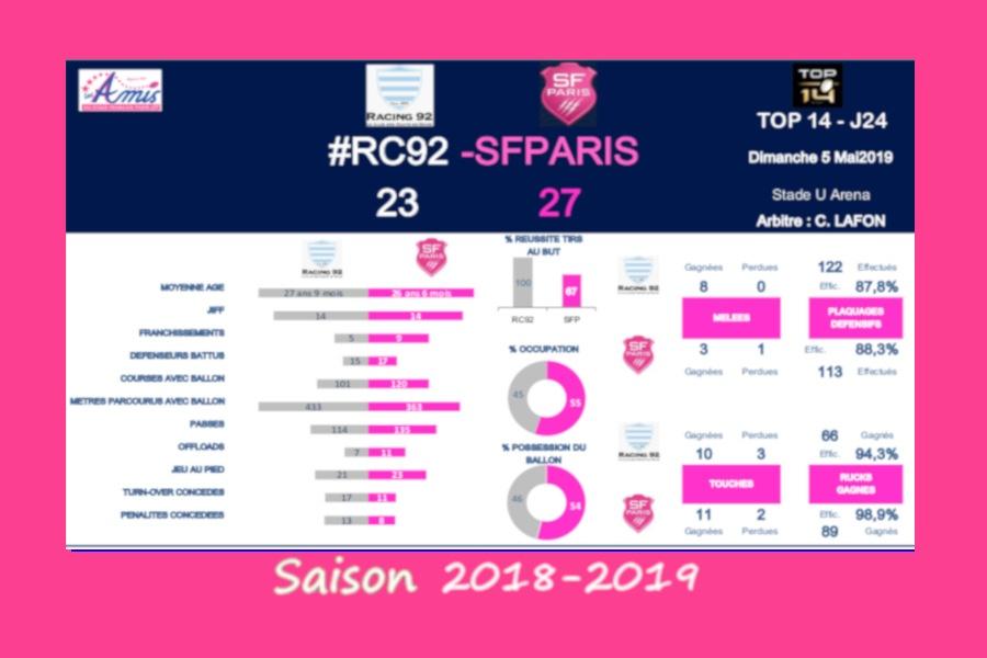 J24 Top 14 2018-2019 – Le débrief de Racing vs Stade