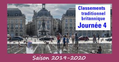 J4 Top 14 classement 2019-2020