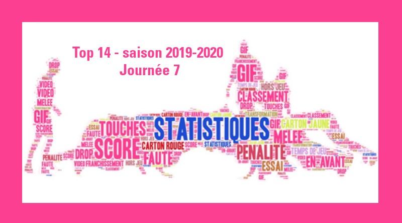 J7 Top 14 2019-2020 – Les statistiques complètes de la journée