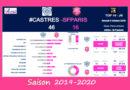 J6 Top 14 2019-2020 – Le débrief de Castres vs Stade