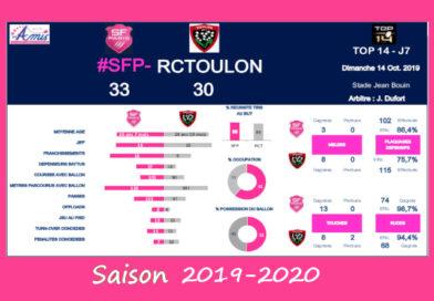 J7 Top 14 2019-2020 – Le débrief de Stade vs Toulon