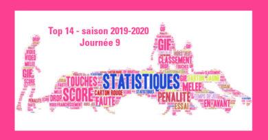 J9 Top 14 2019-2020 – Les statistiques complètes de la journée