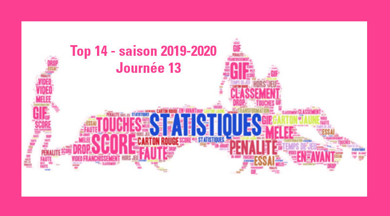 J13 Top 14 saison 2019-2020 – Les statistiques complètes de la journée