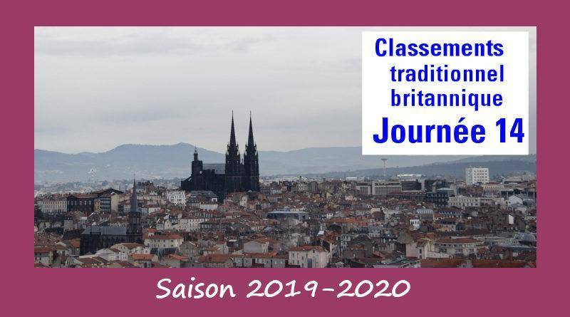 J14 Top 14 classement 2019-2020