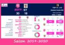 J13 Top 14 2019-2020 – Le débrief de Stade vs Toulouse
