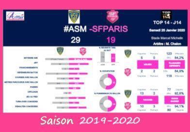 J14 Top 14 2019-2020 – Le débrief de Clermont vs Stade