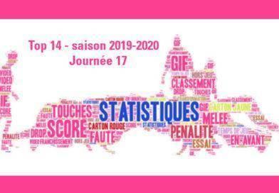 J17 Top 14 saison 2019-2020 – Les statistiques complètes de la journée