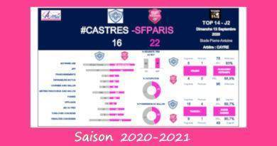 J2 Top 14 2020-2021 – Le débrief de Castres vs Stade