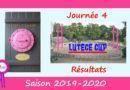 J4 Lutèce Cup 2020-2021 – Résultats