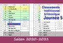 J5 Top 14 classement 2020-2021