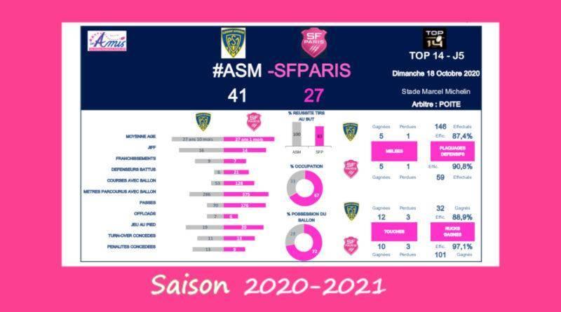 J5 Top 14 2020-2021 – Le débrief de Clermont vs Stade