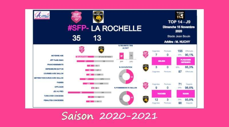 Top 14 - J9, 2020-2021 – Le débrief de Stade vs La Rochelle