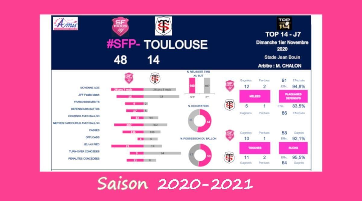 Top 14 - J7, 2020-2021 – Le débrief de Stade vs Toulouse