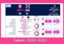 Top 14 – J1, 2020-2021 – Le débrief de Stade vs Bègles-Bordeaux