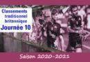 Top 14 – J10, classement 2020-2021