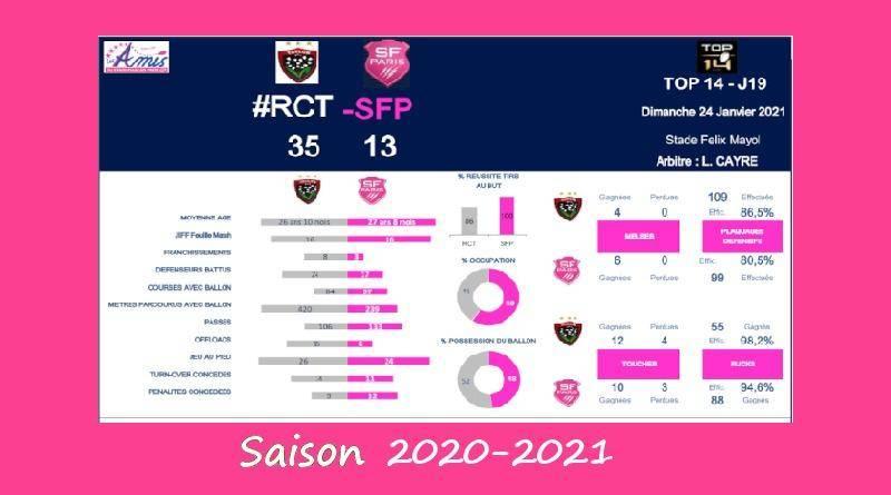 Top 14 - J19, 2020-2021 – Le débrief de Toulon vs Stade Français