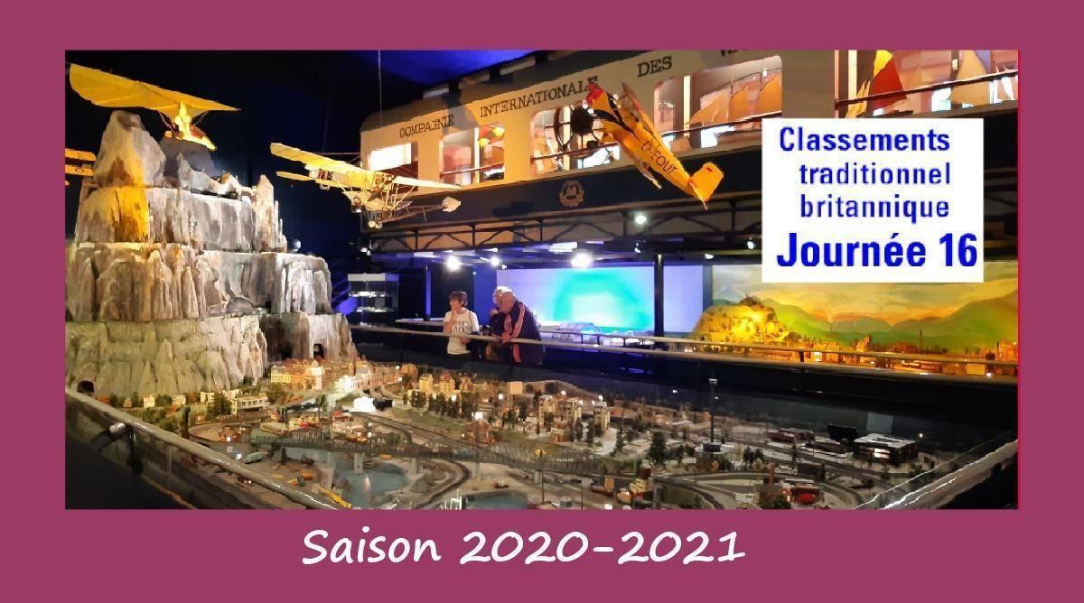 Top 14 - J16, classement 2020-2021