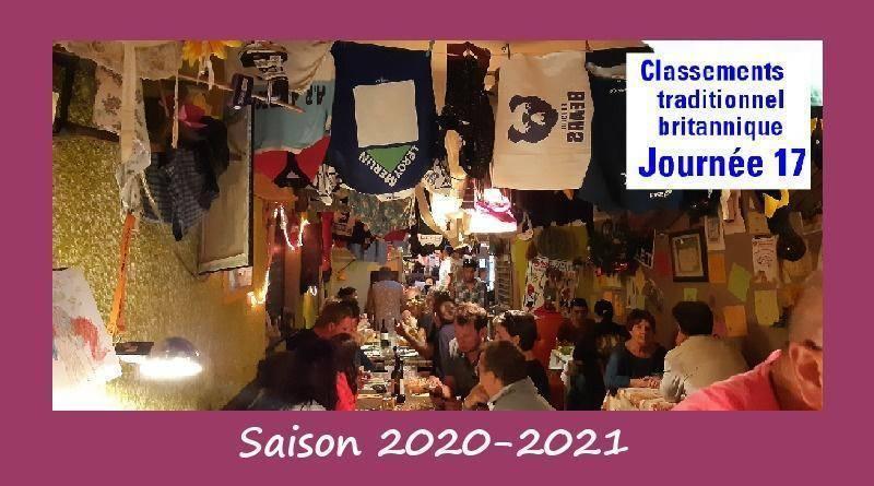 Top 14 - J17, classement 2020-2021