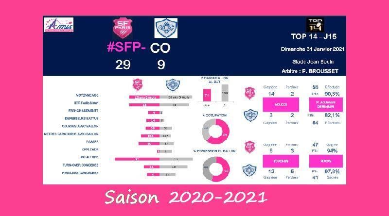 Top 14 - J15, 2020-2021 – Le débrief de Stade Français vs Castres