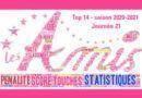 Top 14 – J21 saison 2020-2021 – Les statistiques complètes de la journée