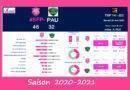 Top 14 – J22, 2020-2021 – Le débrief de Stade Français vs Pau