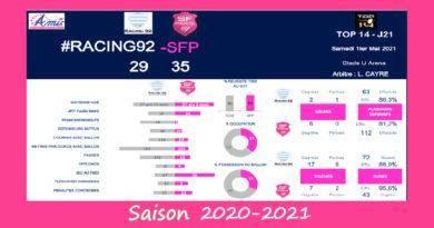 Top 14 – J21, 2020-2021 – Le débrief de Racing 92 vs Stade Français