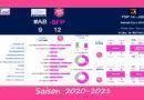 Top 14 – J26, 2020-2021 – Le débrief de Bayonne vs Stade Français