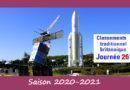 Top 14 – J26 classement 2020-2021